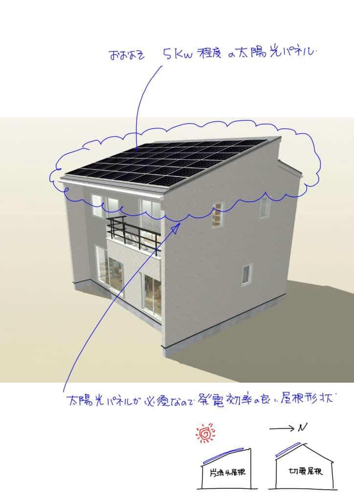 ZEHブログ記事 (1)