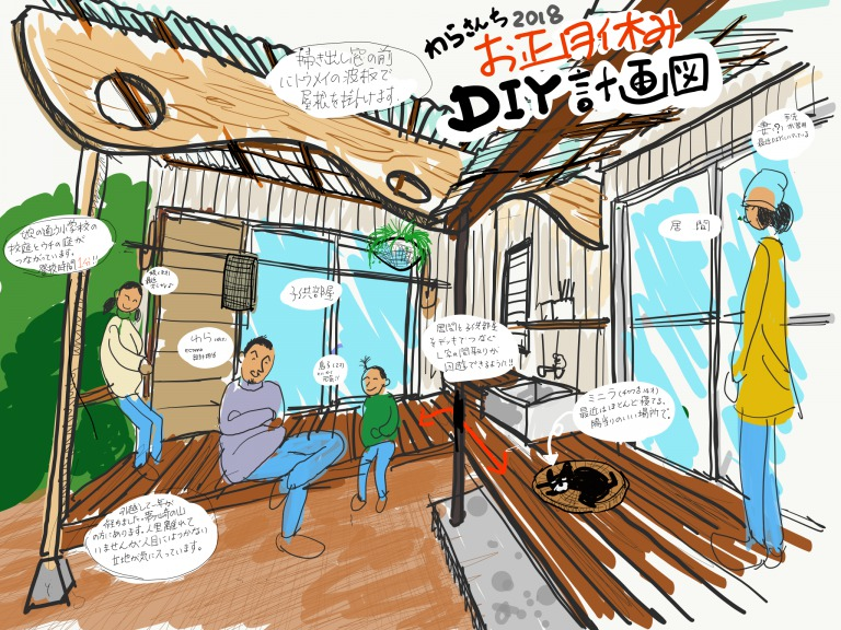 s_DIY (3)